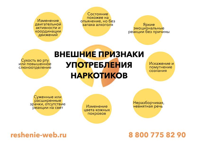 Лечение наркомании ростов reshenie web ru актуальность наркомании